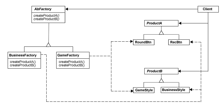 Factory Method Design Patterns In Java With Examples