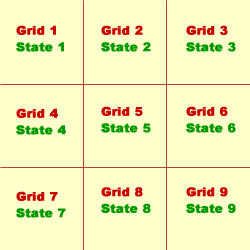 GridStateRel